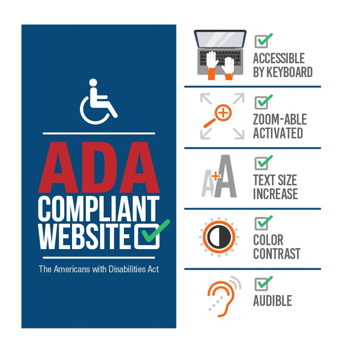 Website accessibility, ADA lawsuits and compliance: what you need to know